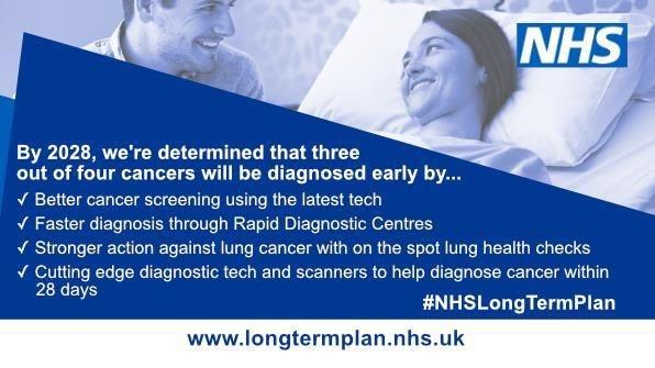 Summary of NHS Long Term Plan
